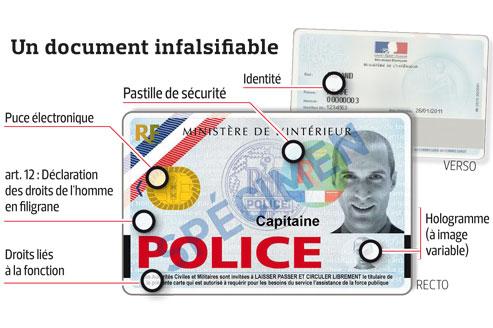 carte de police 1